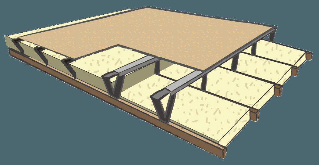 loftzone diagram