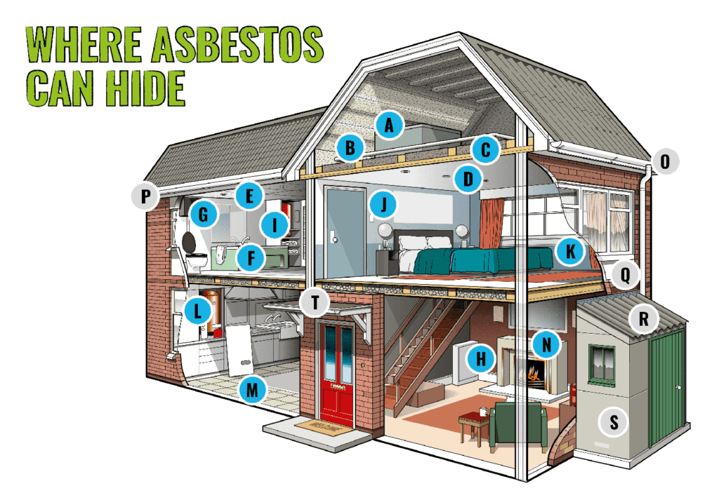 where asbestos can hide in your home