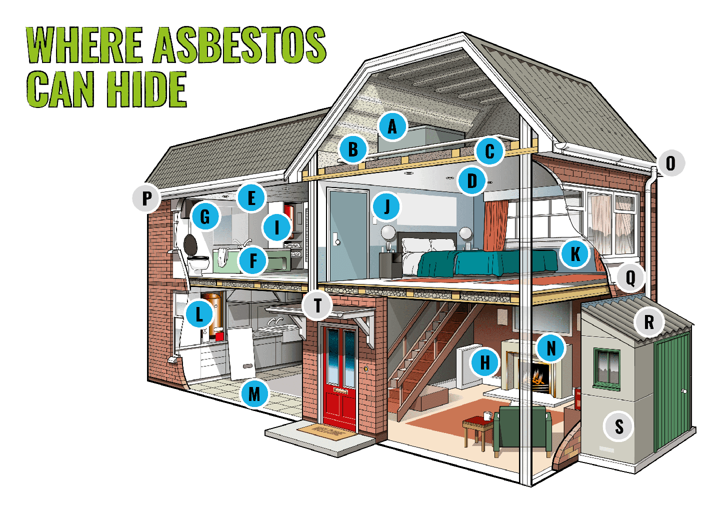 Diagram showing places within the home that Asbestos could be found