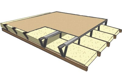 Graphic showing the LoftZone loft flooring and boarding system
