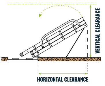 Diagram showing in-loft clearances